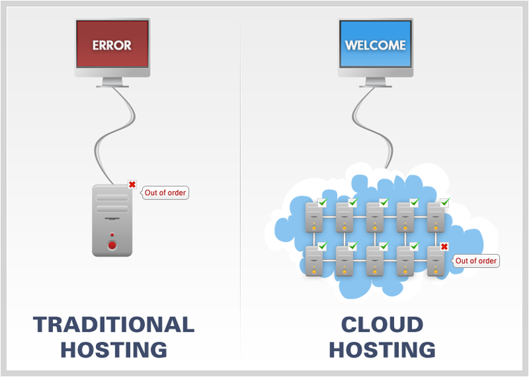 Dedicated server solutions definition