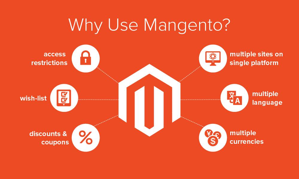 Magento VPS | Why Use Magento Ecommerce
