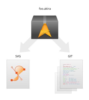 file-format