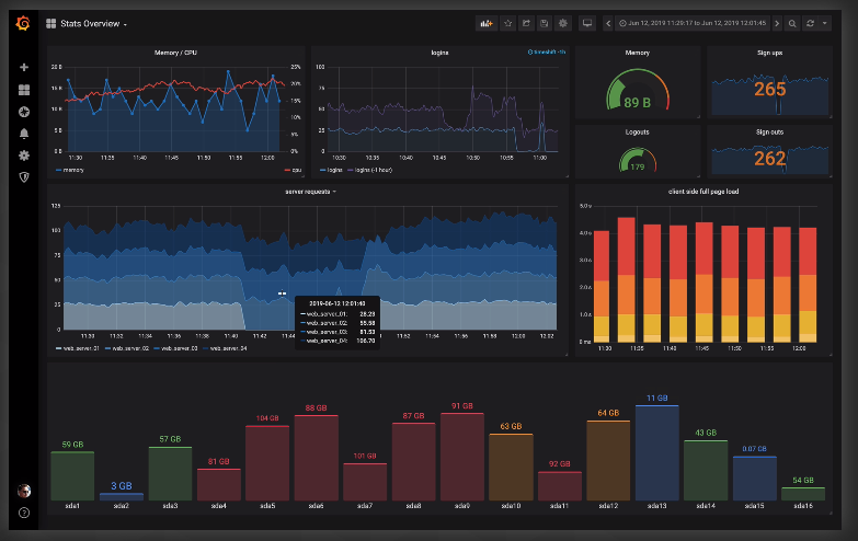 Grafana Cloud Hosting